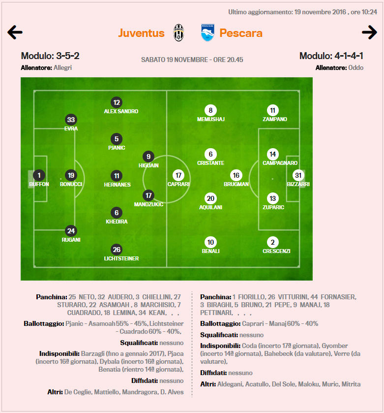 Juventus - Pescara, 2016.11.19. 20:45 Digi2 - Page 2 Untitl11
