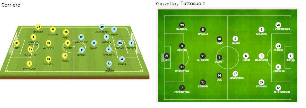 Toro - Juventus, 2016.12.11. 15:00, Digi1 - Page 2 Untitl12