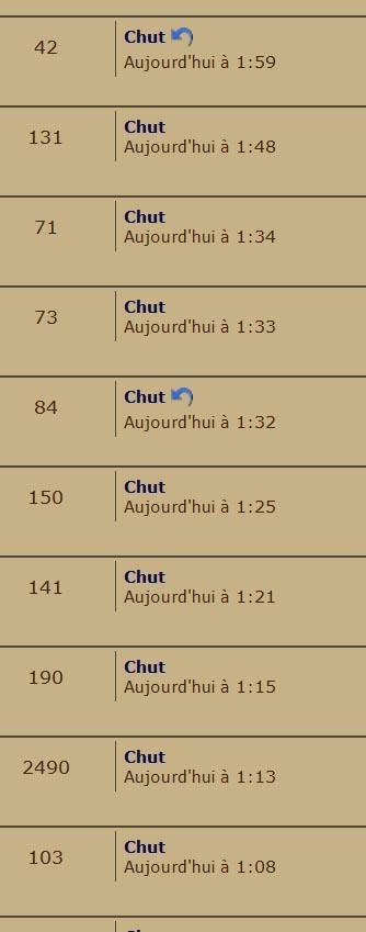 Chut is back ! Chut_110