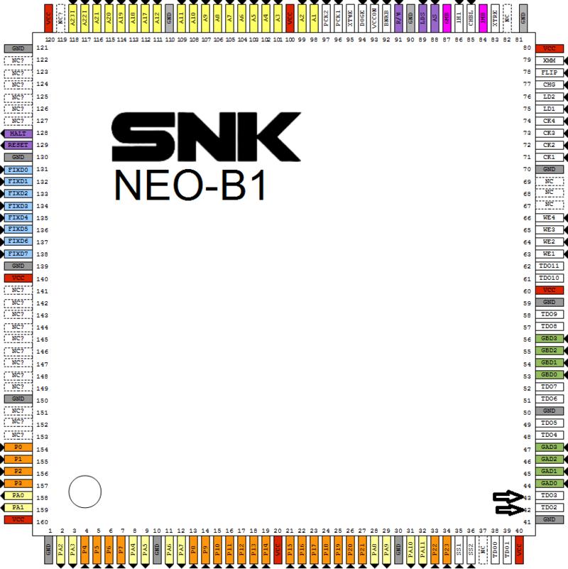 Sauvetage neo geo aes help  Neo-b110