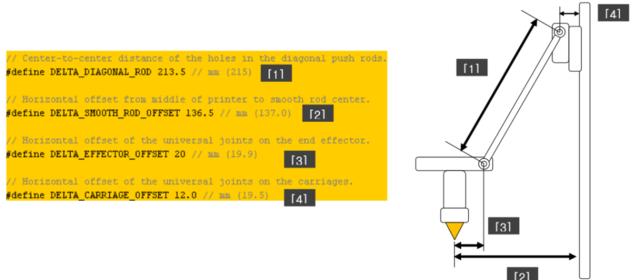 S1M0N3, type Delta - Page 6 Calibr10