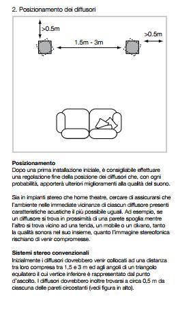 Posizionamento diffusori Cattur53