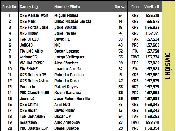 [1MCUP] R1 - GP España 19/01/2017 : 22.30h D111