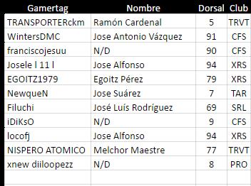 [1MCUP] R3 - GP América D312