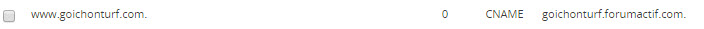 Propose tutoriel redirection nom de domaine externe acheté chez ovh v6 3110