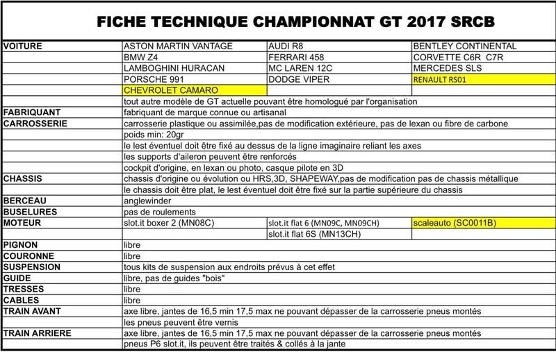 "Championnat GT ""SRCB 2017"" - Page 3 Thumb_11"