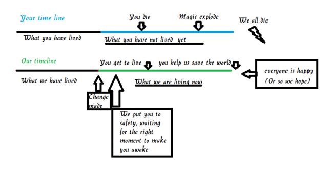 Q&A part 2  Timeli14
