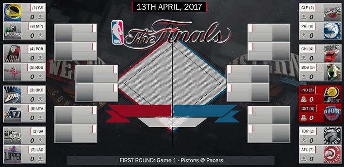 NBA Playoffs 2017 Bracke10