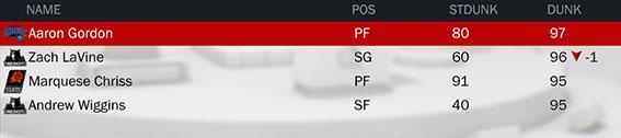 www.Pacers.com Dunck_10
