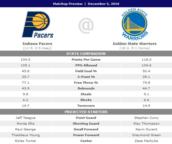 Indiana Pacers 2016-2017 - Page 2 Previe11