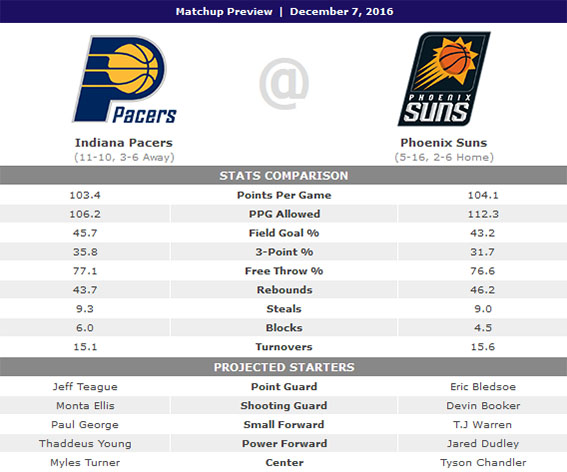 Indiana Pacers 2016-2017 - Page 2 Previe13