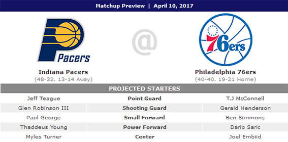 Indiana Pacers 2016-2017 - Page 22 Previe57