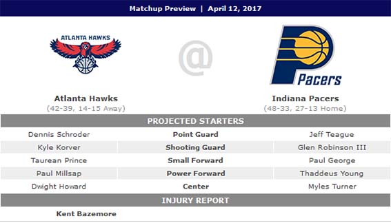 Indiana Pacers 2016-2017 - Page 23 Previe58