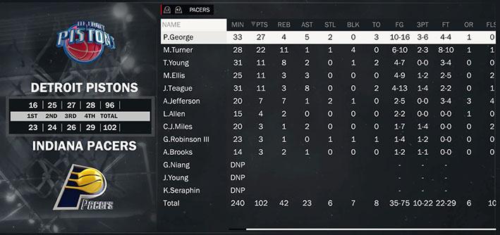 NBA Playoffs 2017 Stats140