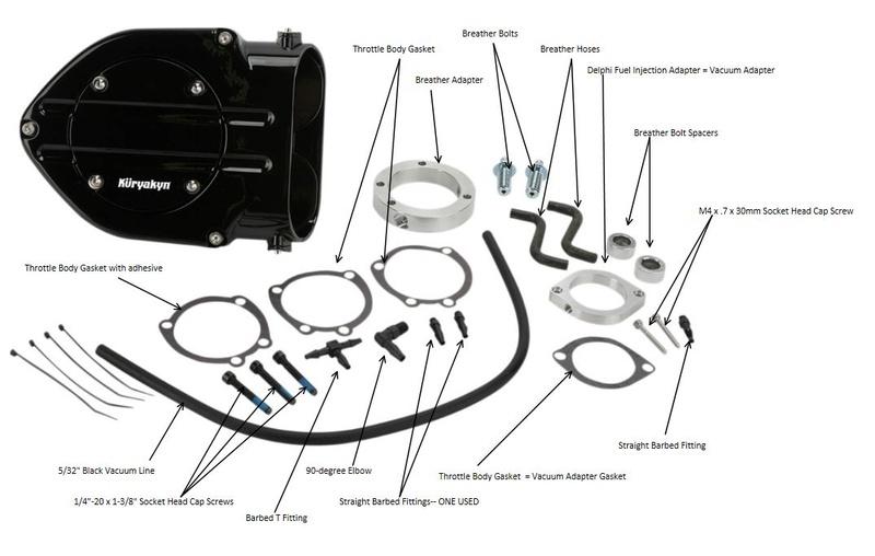 Montage Hypercharger à l'aide svp Nomenc10
