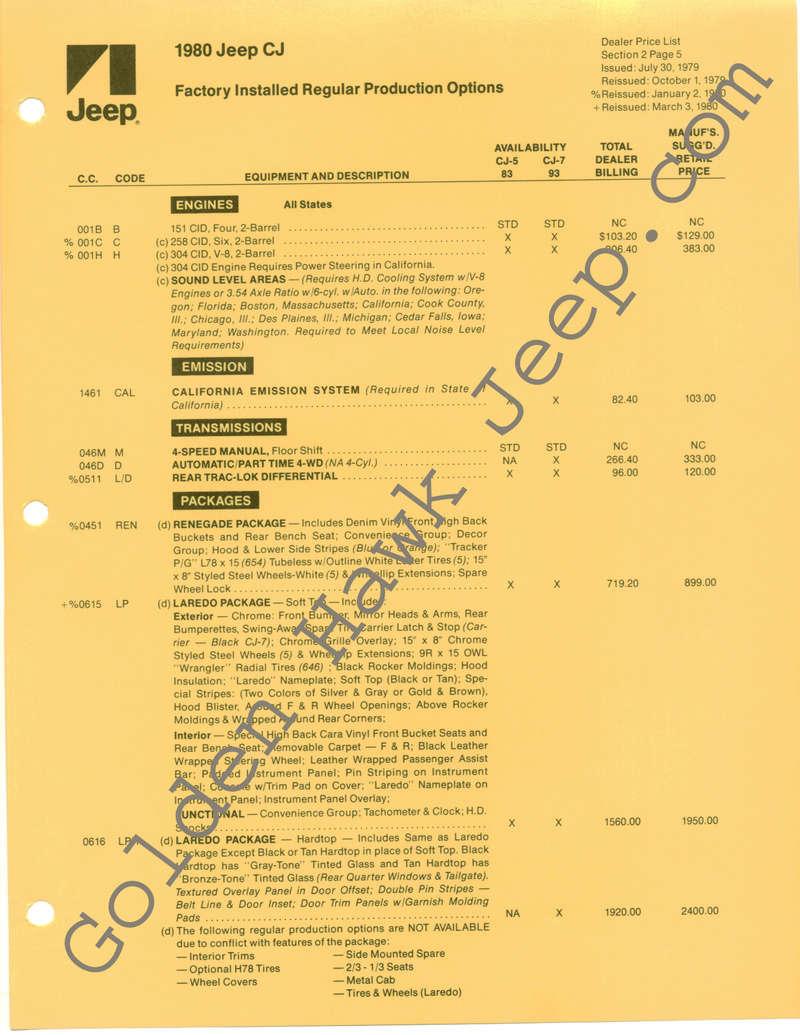 Identification de Jeep Page_110