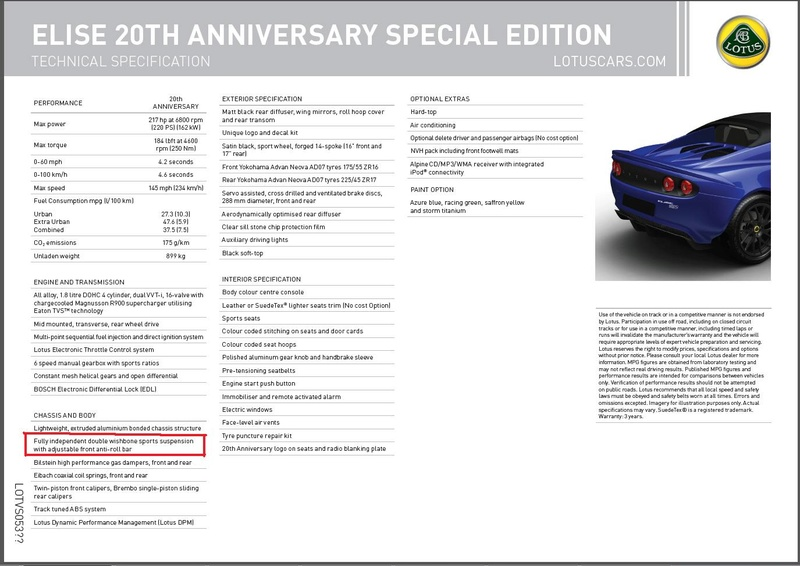 Lotus Elise s 20th  - Pagina 3 Brochu10