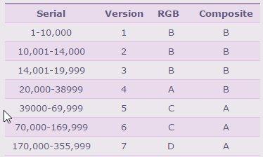 RGB Fix pour console AES: améliorer l'image de son AES 3-6 Sans_t10