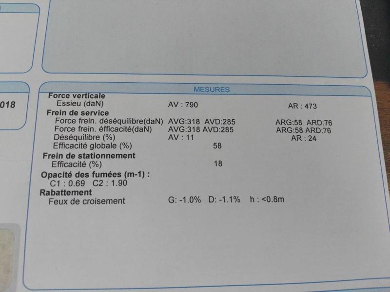 [RESOLU] R25 qui tremble + freinage difficile 15492010