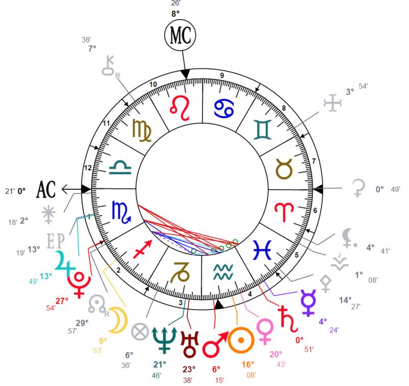 Verseau asc. Scorpion Captur12
