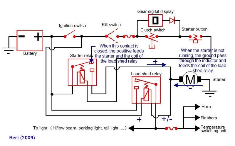 M-unit Wiring BMW K Electr10