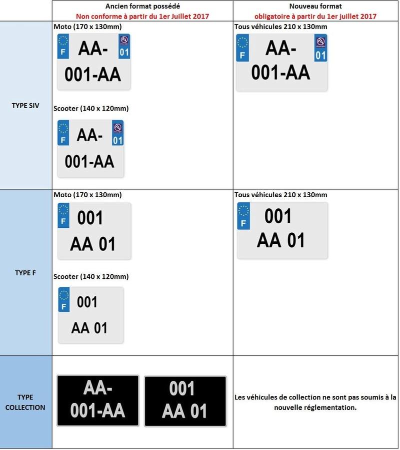 Plaques d'immatriculation France Plaque11