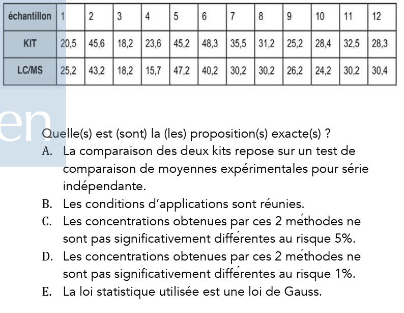 Test de comparaison de moyenne de séries appariées Ex_16_11