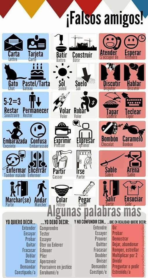 Expresiones Españoles y Latinas típicas - Page 3 16194911