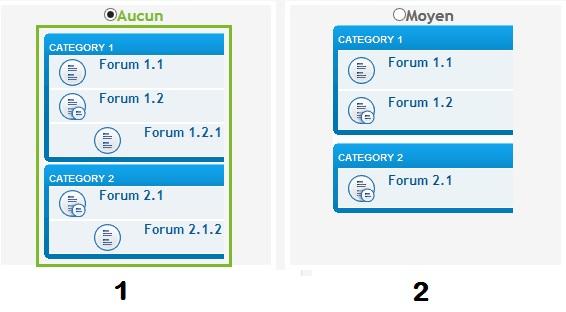 Visibilité des sous catégories Catygo10