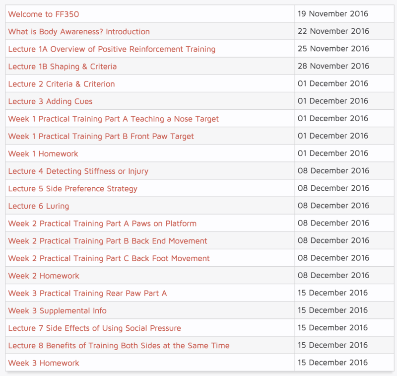 Any Fenzi Dog Sports Academy Attendees? Screen11