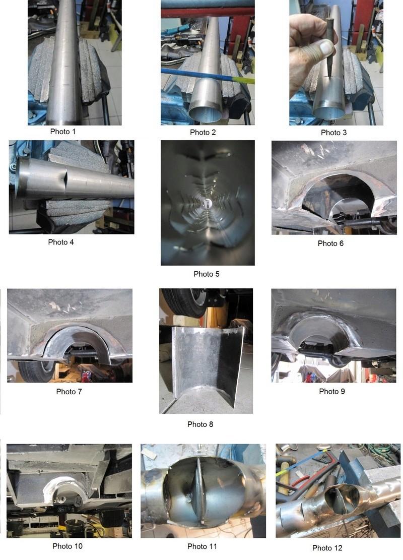 Fabrication d'une ligne échappement INOX Global10