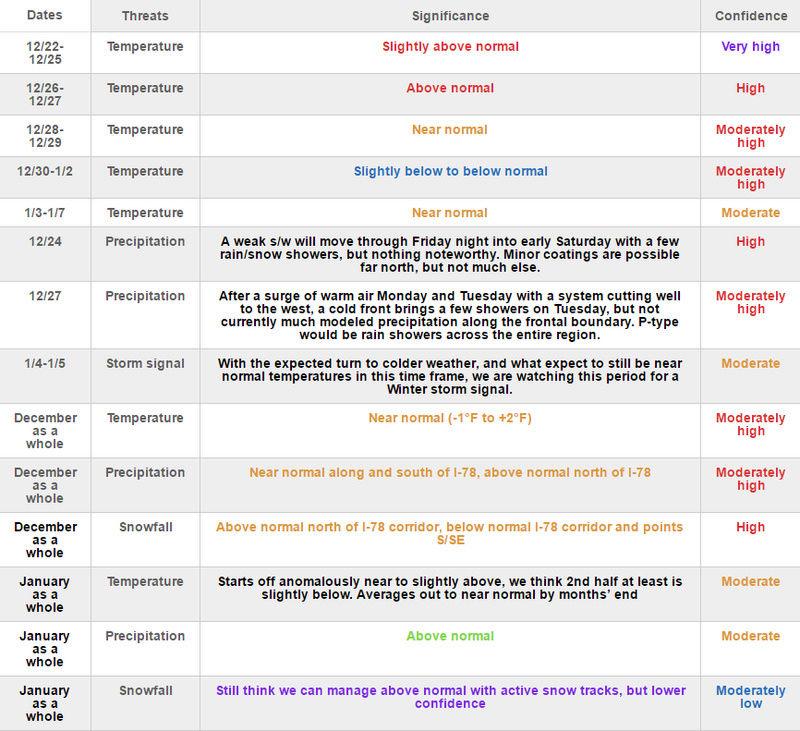 Long Range Thread 12.0 (Split from original 12.0 Thread) - Page 3 Screen10