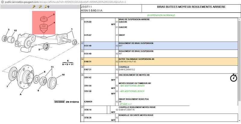 Butée étalonnage suspension Butye_10