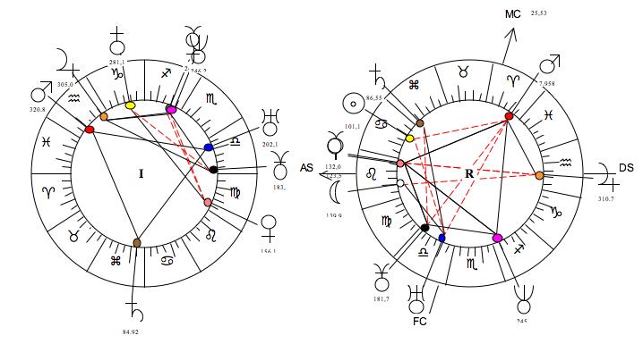 quelle dominante - Page 3 Plume_12
