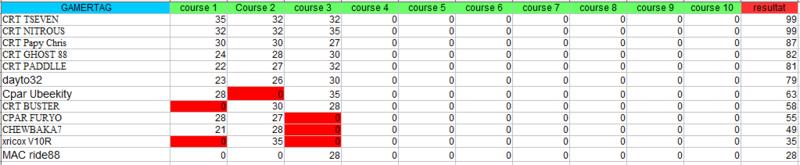 Championnat CRT -  LMP1/LMP2 - Page 4 Lmp112