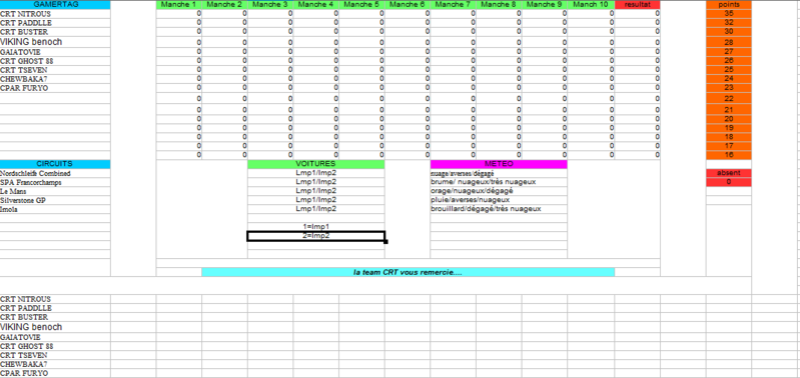 Championnat CRT -  LMP1/LMP2 Tablea10