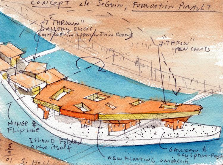 Histoire des projets pour l'île Seguin Hingef10