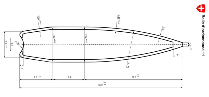 Longueur de l'ogive de la GP11 Balle_10