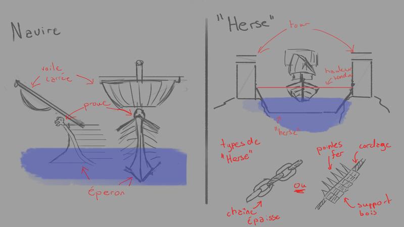 Projet : Construction du navire. Croqui11