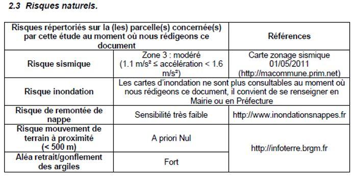 conseils fondations et liaison dalle-fondations Sol111
