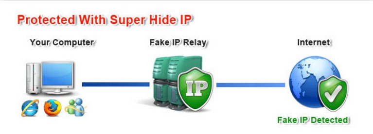 Super Hide IP 3.5.9.8 - vượt tường lửa 143