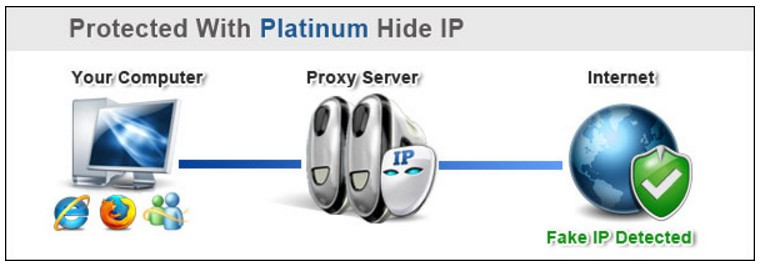 Platinum Hide IP 3.5.5.6 - vượt tường lửa 145