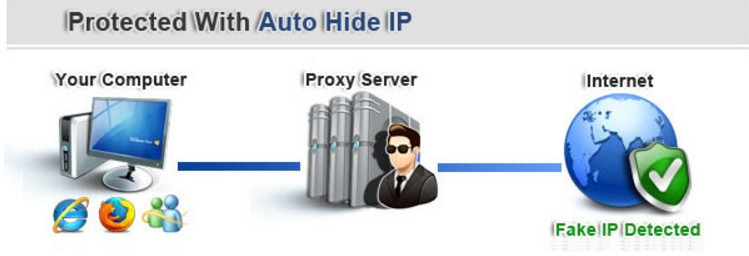 Auto Hide IP 5.6.1.8 - vượt tường lửa 238