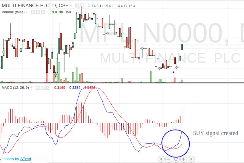 MULTI FINANCE PLC (MFL.N0000) - Page 2 Screen10
