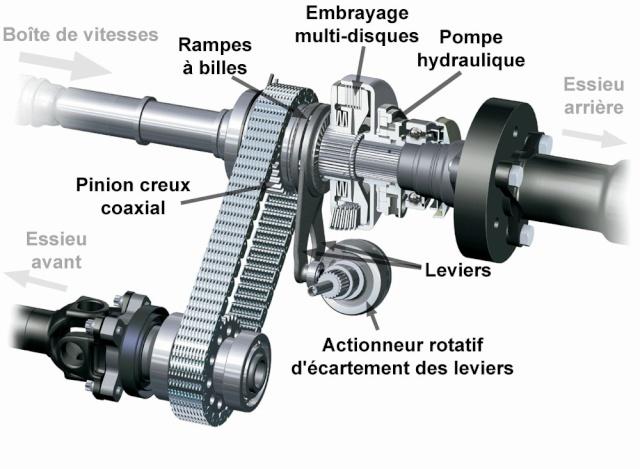 [ BMW X3 LCI 3.0sd an 2009 ] pignon moteur électrique boite transfert HS? B_1_q_11