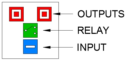 Logic Block: The Relay Relay10