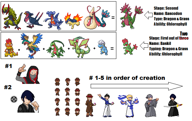 Pokemon character sprite creator   [Completed] The Pokémon Trainer