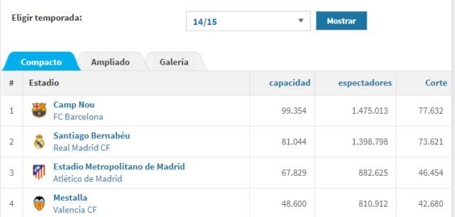 Jornada 18 Real Madrid - Real Sociedad - Página 4 14-1511