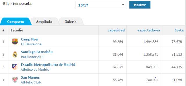 Jornada 18 Real Madrid - Real Sociedad - Página 4 16-1710