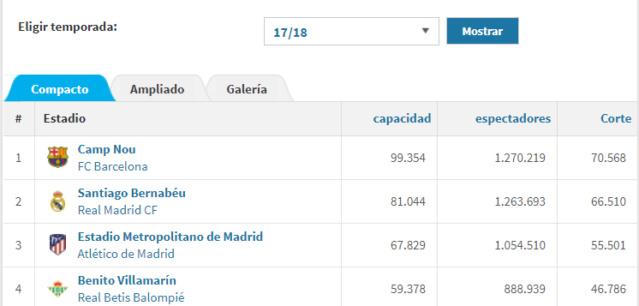 Jornada 18 Real Madrid - Real Sociedad - Página 4 17-1810